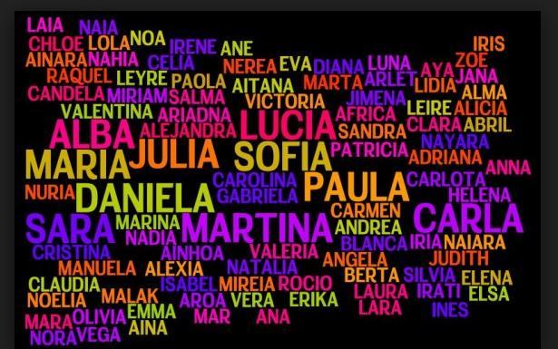 Los 20 mejores nombres de ni a del a o ni os felices for Nombres de nina griegos